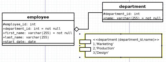 Database Design With Dia Qnot